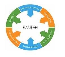 De ce să folosim Kanban ?