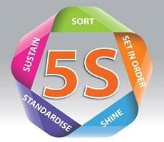 5S - Indicator de performanță pentru zona de Producție