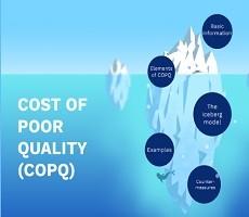 COPQ: Costurile Non-Calității și Six Sigma