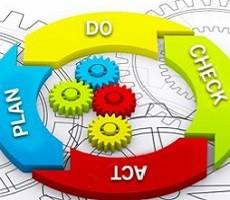 SMC: Beneficiile abordării pe bază de proces