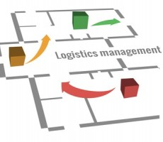 Six Sigma in logistics