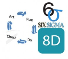 PDCA, 8D or Six Sigma