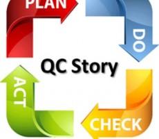 QC Story