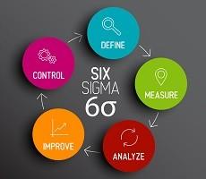 Programele Six Sigma (Live Webinar)